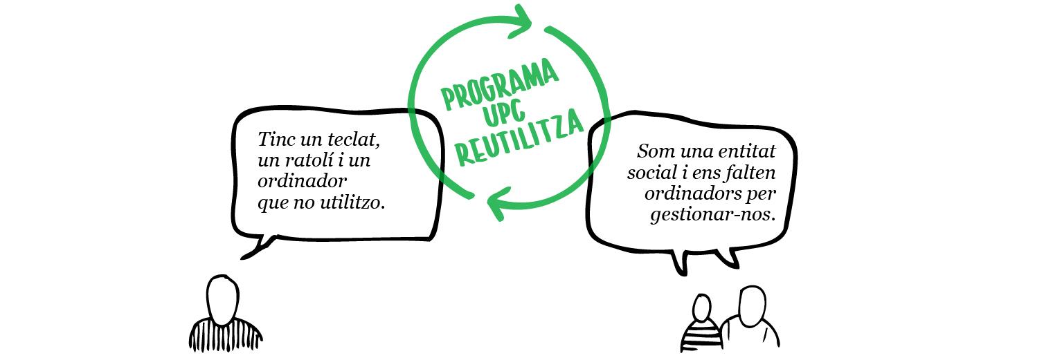 Funcionament UPC Reutilitza